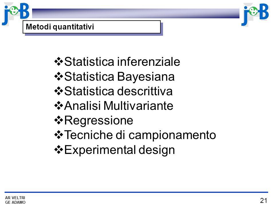 Statistica inferenziale Statistica Bayesiana Statistica descrittiva