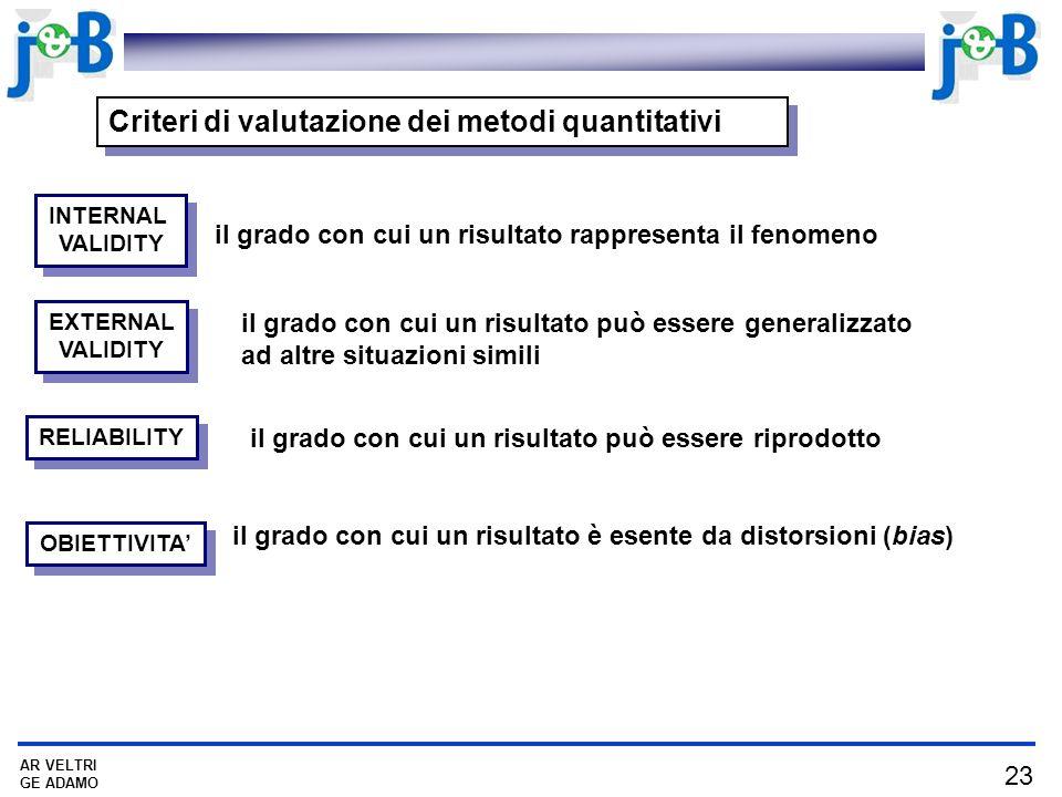 Criteri di valutazione dei metodi quantitativi