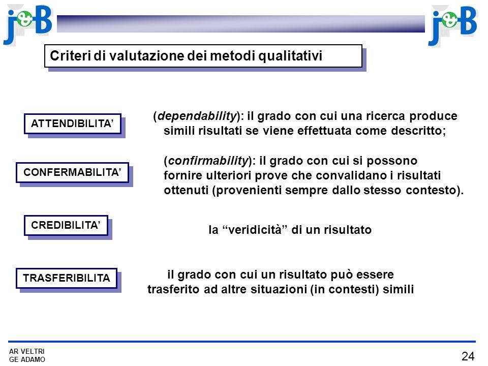 Criteri di valutazione dei metodi qualitativi