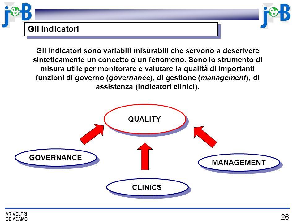 Gli Indicatori Gli indicatori sono variabili misurabili che servono a descrivere. sinteticamente un concetto o un fenomeno. Sono lo strumento di.