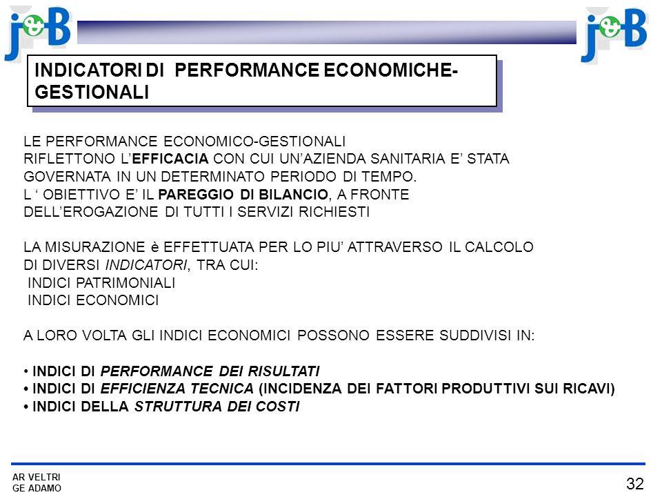 INDICATORI DI PERFORMANCE ECONOMICHE-GESTIONALI