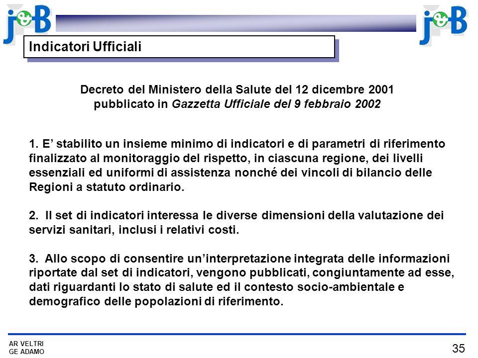 Indicatori Ufficiali Decreto del Ministero della Salute del 12 dicembre 2001. pubblicato in Gazzetta Ufficiale del 9 febbraio 2002.