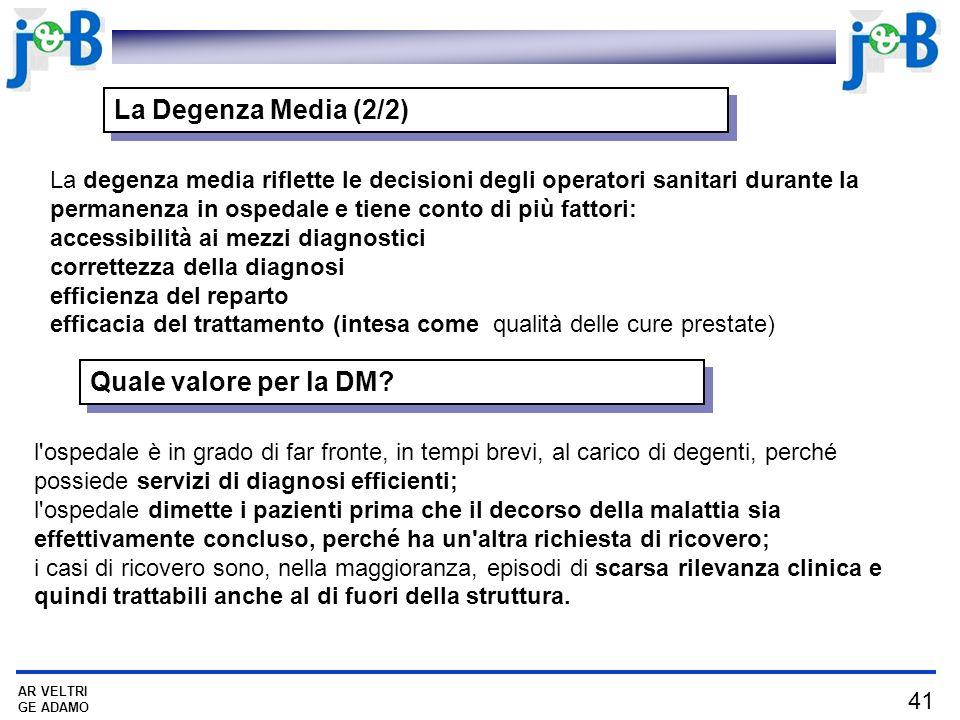 La Degenza Media (2/2) Quale valore per la DM