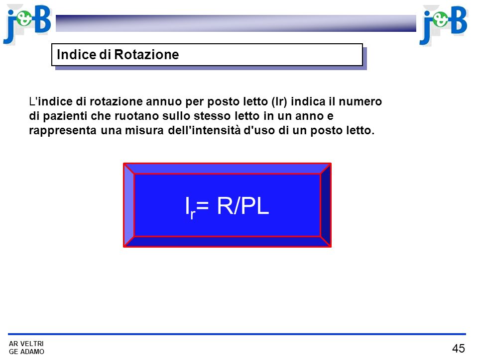 Ir= R/PL Indice di Rotazione