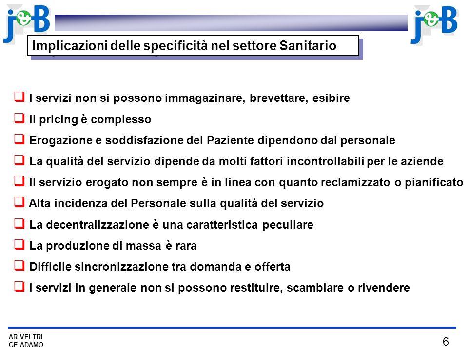 Implicazioni delle specificità nel settore Sanitario
