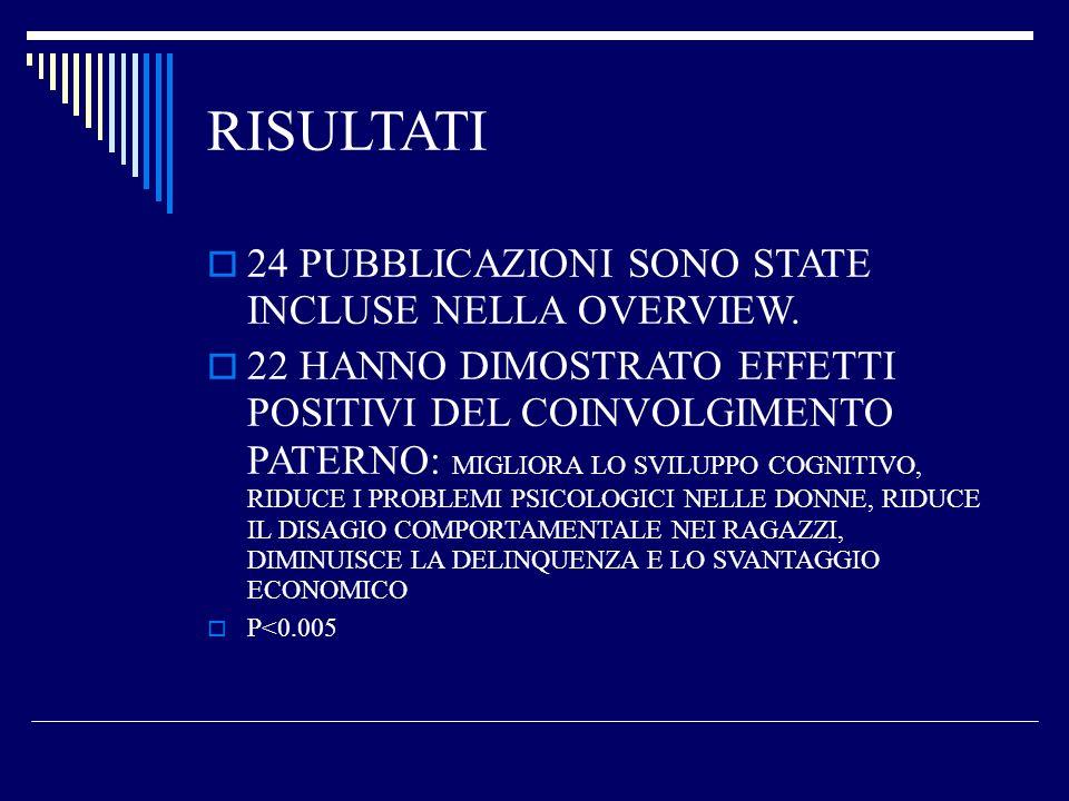 RISULTATI 24 PUBBLICAZIONI SONO STATE INCLUSE NELLA OVERVIEW.