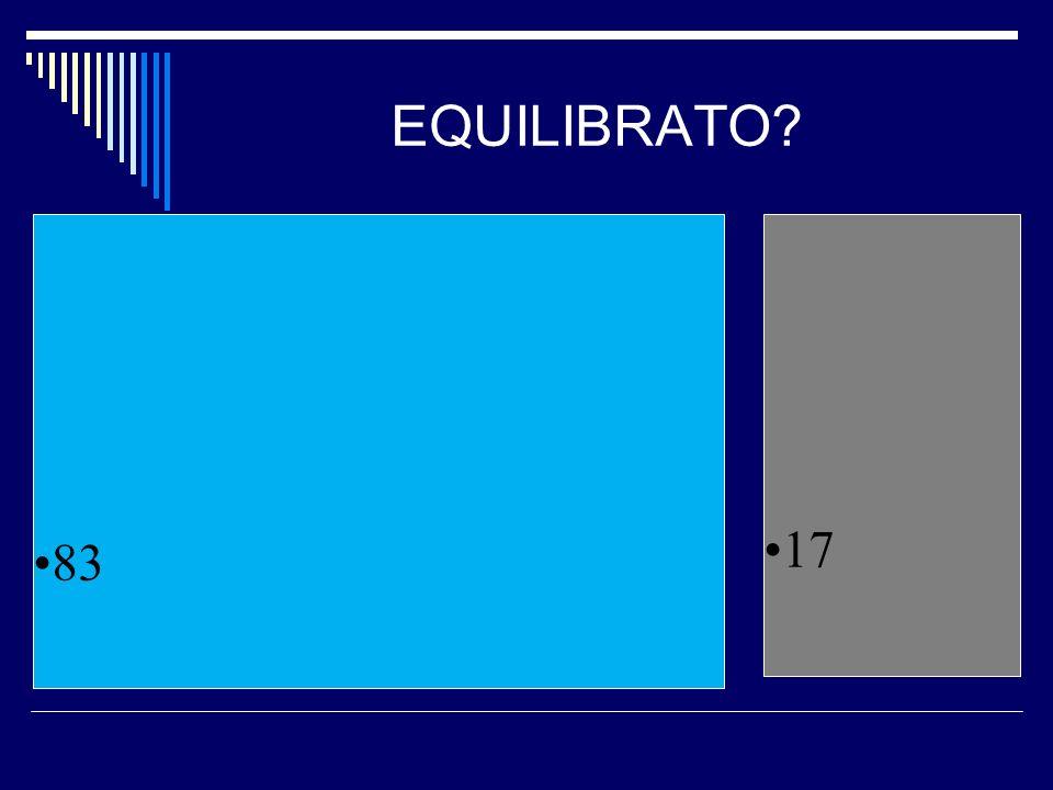 EQUILIBRATO 83 17