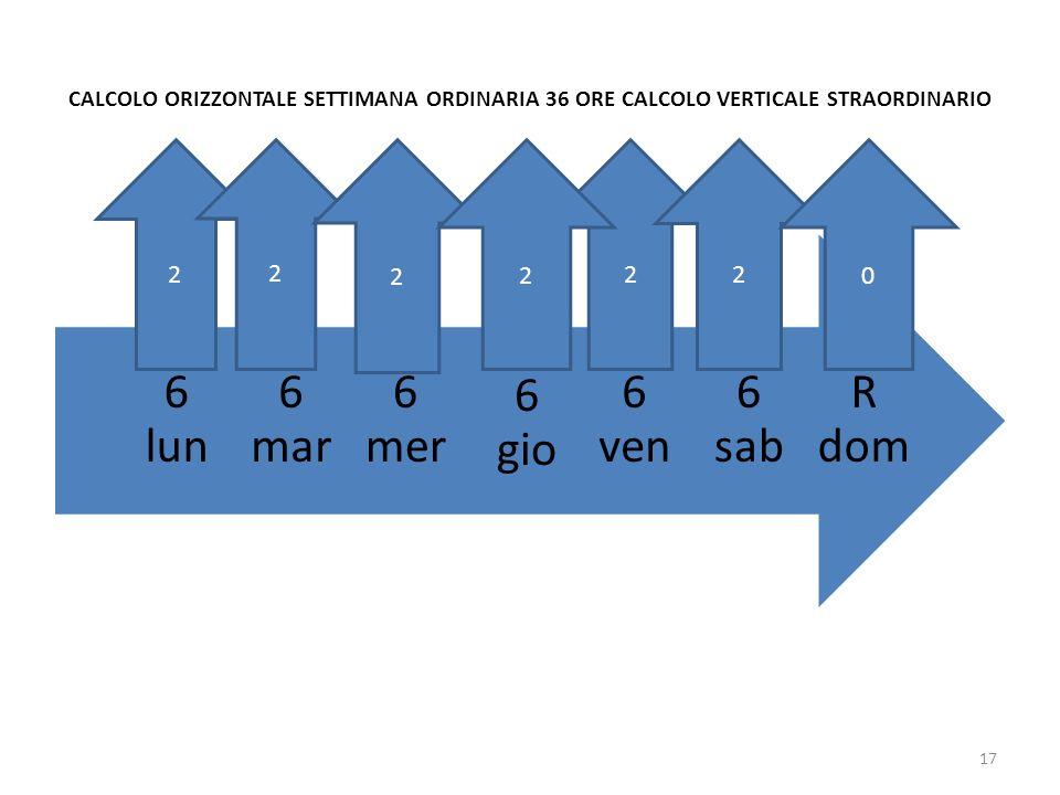 CALCOLO ORIZZONTALE SETTIMANA ORDINARIA 36 ORE CALCOLO VERTICALE STRAORDINARIO