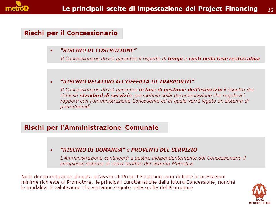 Le principali scelte di impostazione del Project Financing