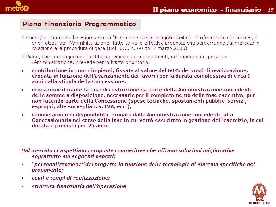 Il piano economico - finanziario