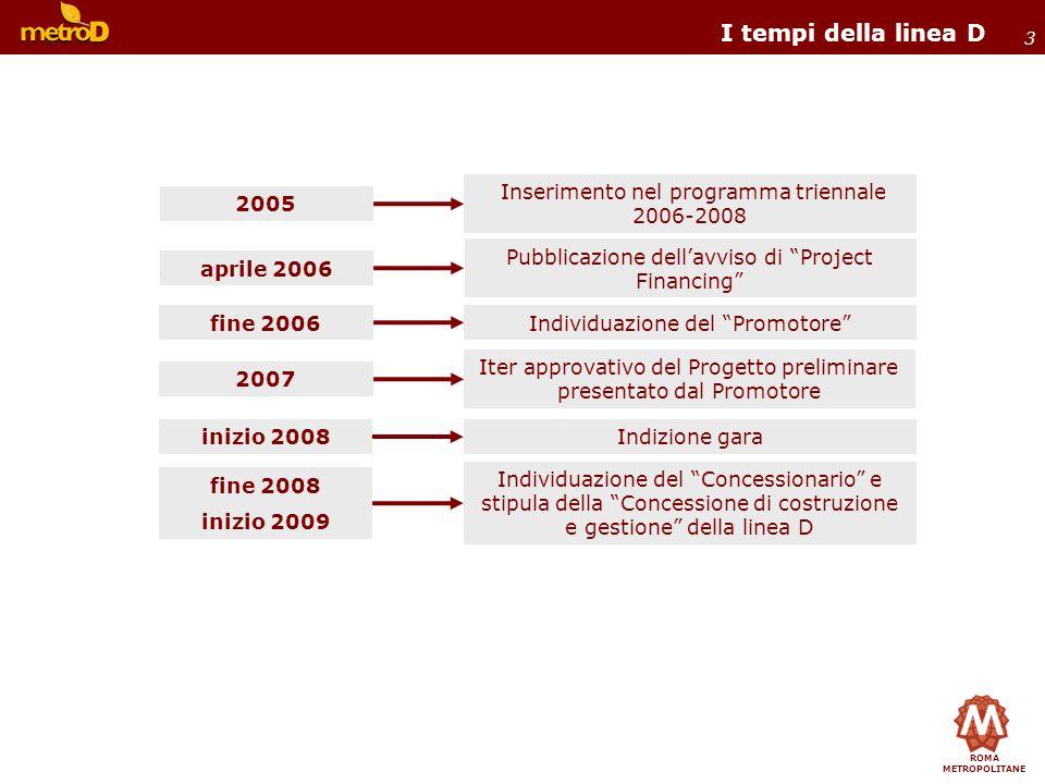 I tempi della linea D Inserimento nel programma triennale 2006-2008