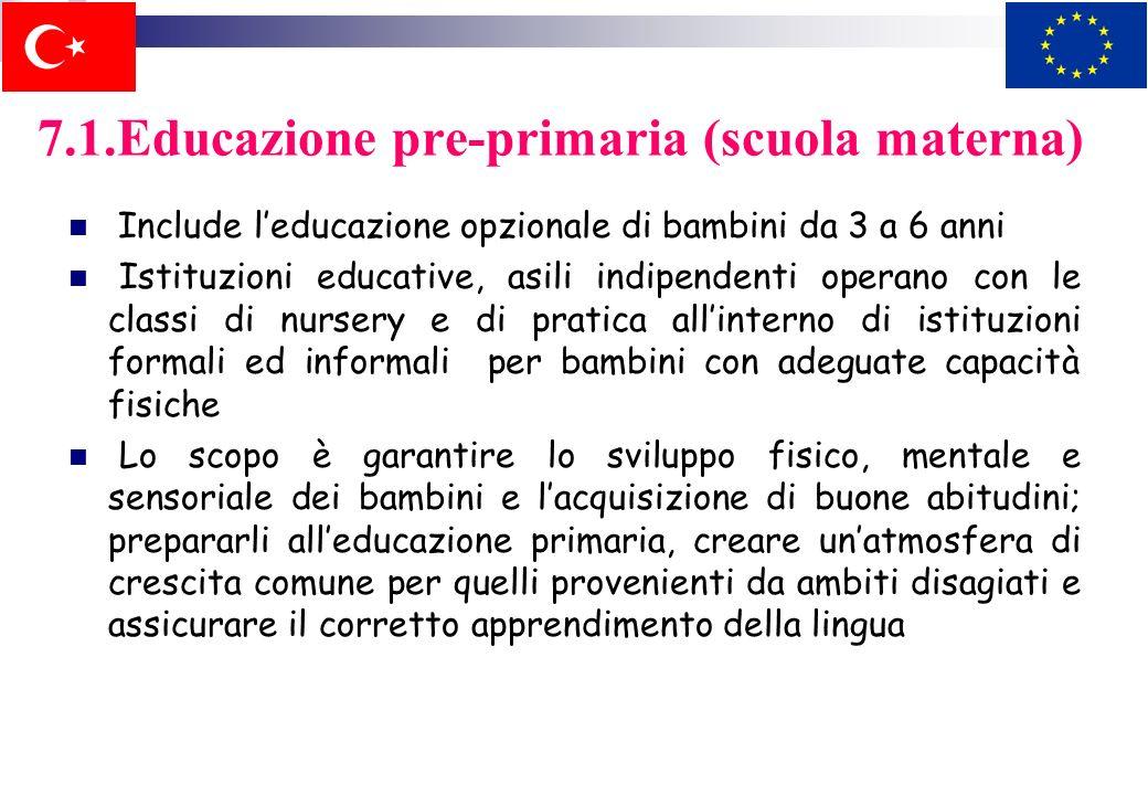 7.1.Educazione pre-primaria (scuola materna)
