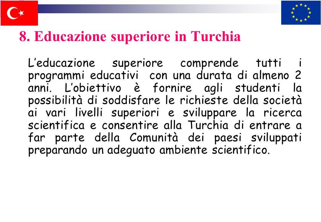 8. Educazione superiore in Turchia
