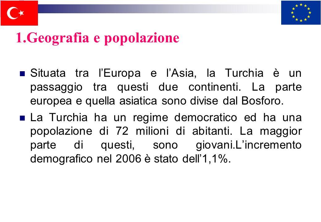 1.Geografia e popolazione