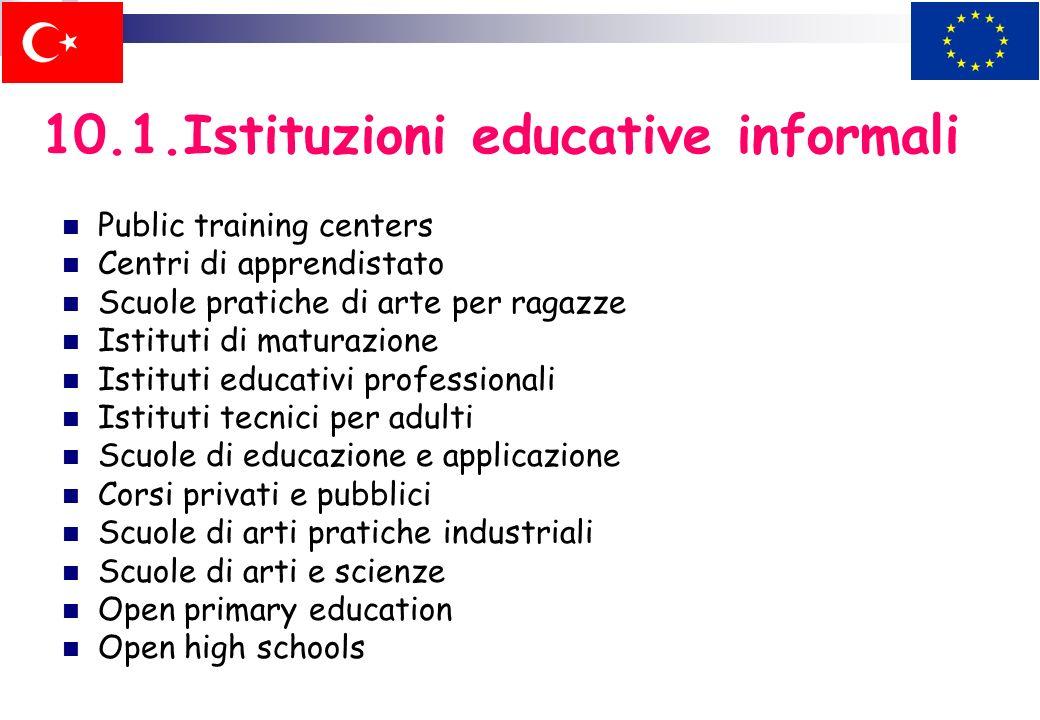 10.1.Istituzioni educative informali