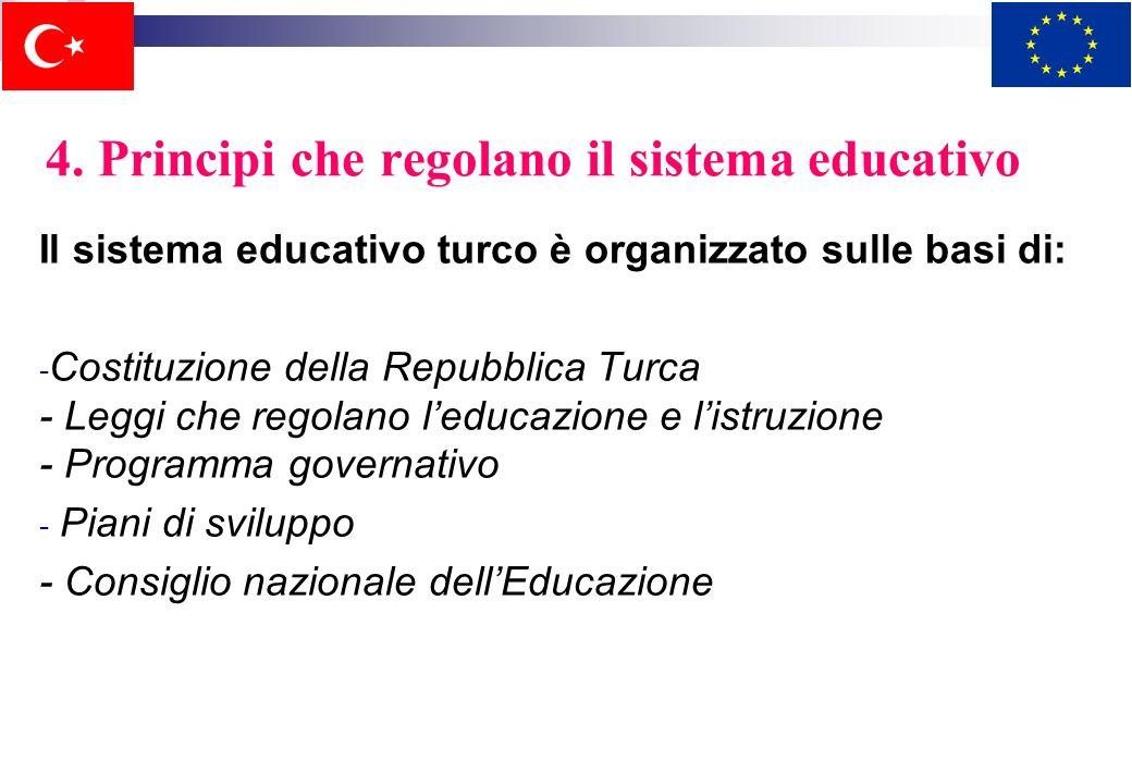 4. Principi che regolano il sistema educativo
