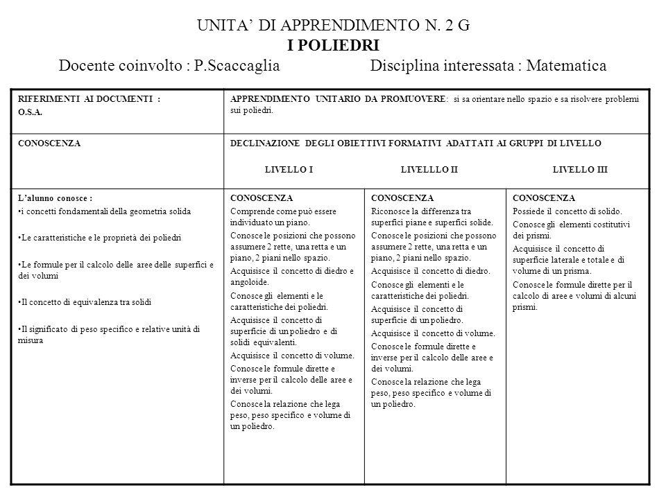 UNITA' DI APPRENDIMENTO N. 2 G I POLIEDRI Docente coinvolto : P