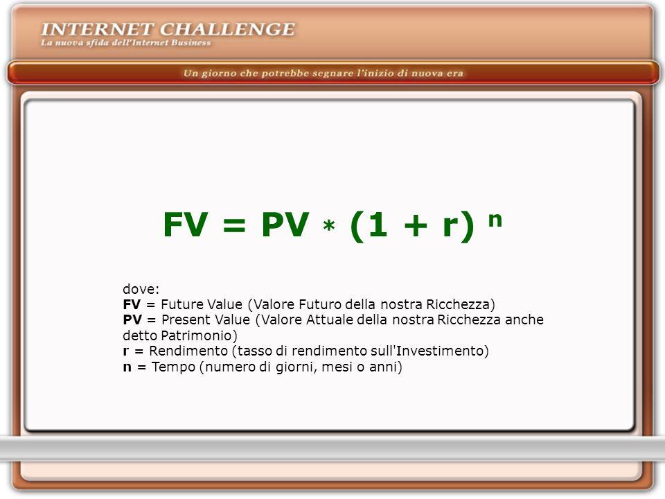 FV = PV * (1 + r) n