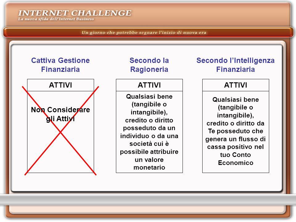 Cattiva Gestione Finanziaria Secondo la Ragioneria