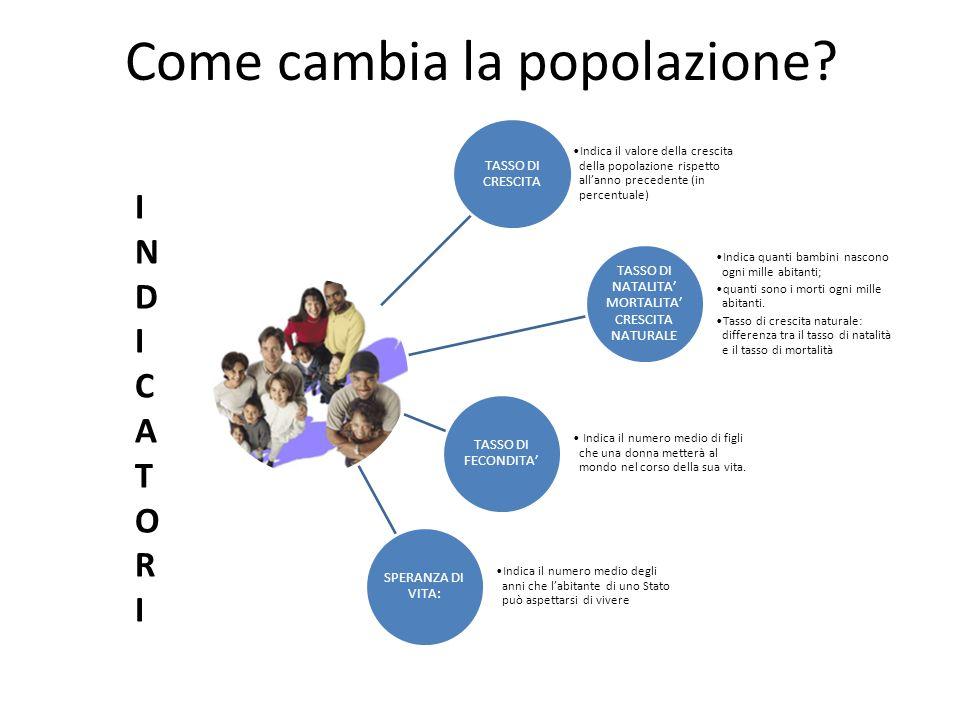 Come cambia la popolazione