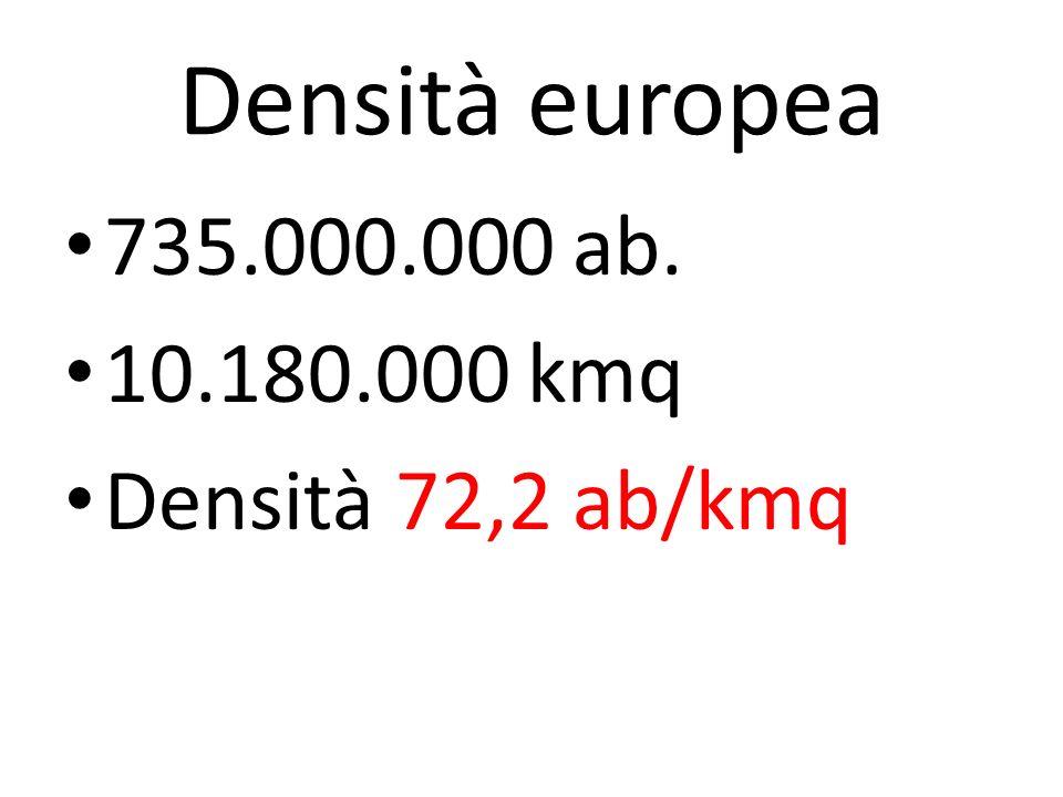 Densità europea 735.000.000 ab. 10.180.000 kmq Densità 72,2 ab/kmq