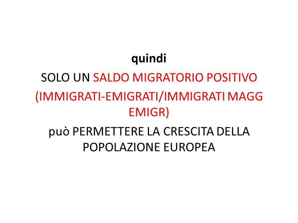 quindi SOLO UN SALDO MIGRATORIO POSITIVO (IMMIGRATI-EMIGRATI/IMMIGRATI MAGG EMIGR) può PERMETTERE LA CRESCITA DELLA POPOLAZIONE EUROPEA
