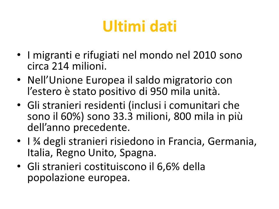 Ultimi dati I migranti e rifugiati nel mondo nel 2010 sono circa 214 milioni.