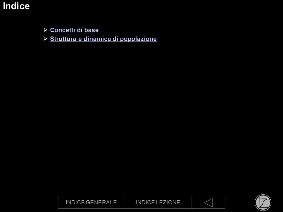 Indice Concetti di base Struttura e dinamica di popolazione