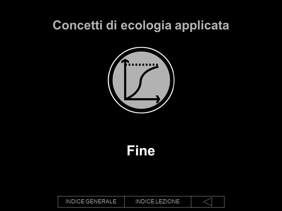 Concetti di ecologia applicata
