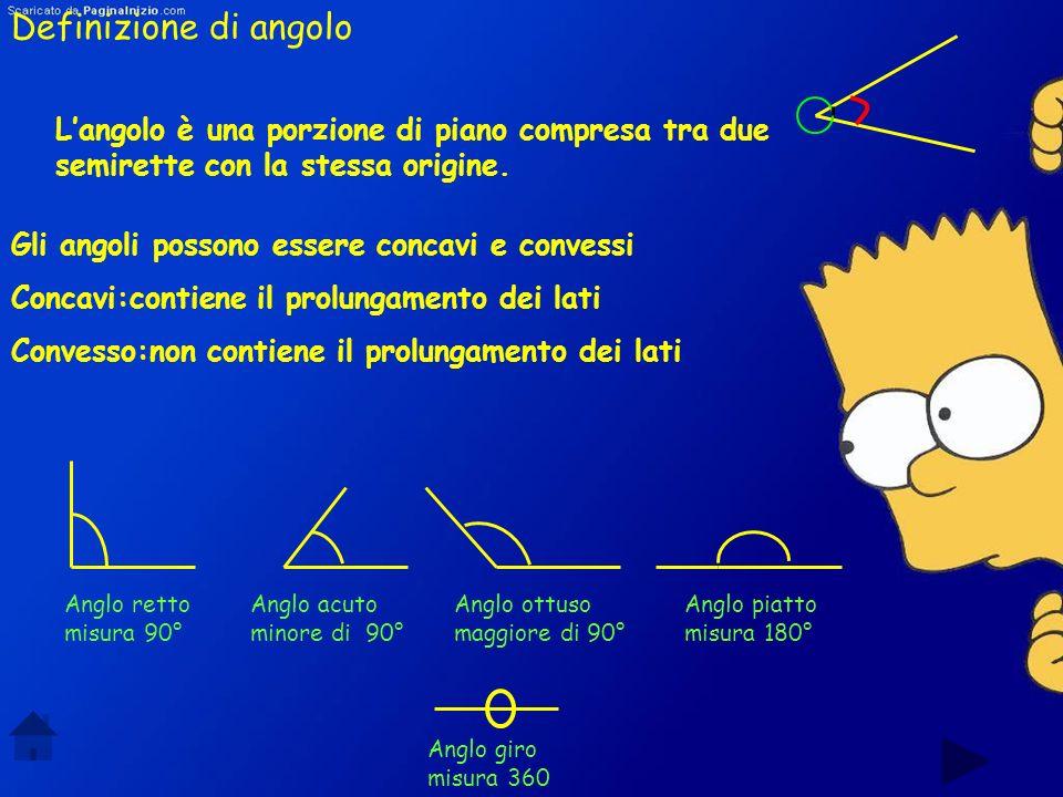 Definizione di angolo L'angolo è una porzione di piano compresa tra due semirette con la stessa origine.