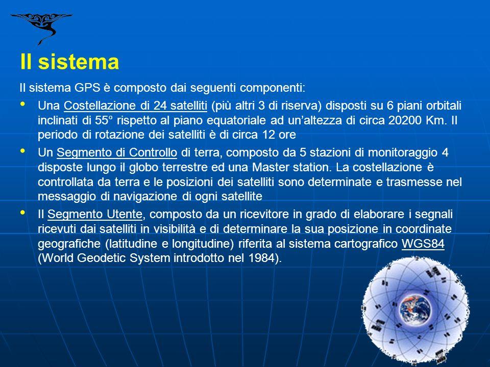 Il sistema Il sistema GPS è composto dai seguenti componenti: