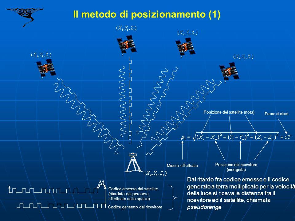 Il metodo di posizionamento (1)