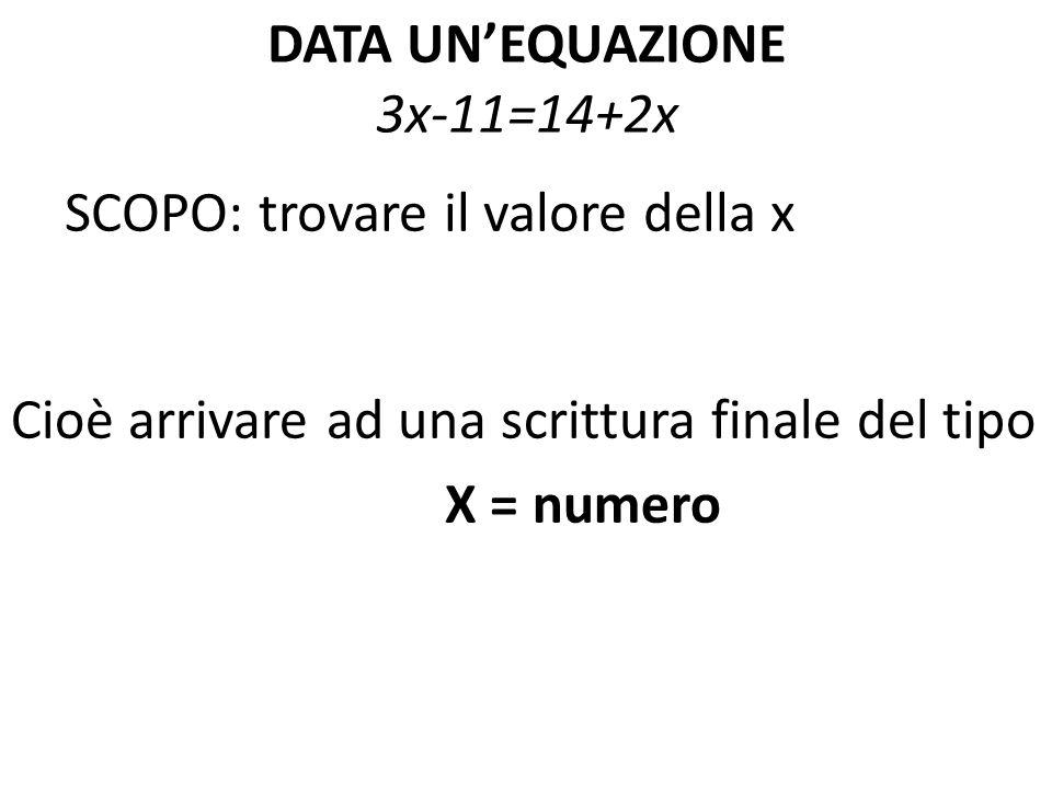 DATA UN'EQUAZIONE 3x-11=14+2x
