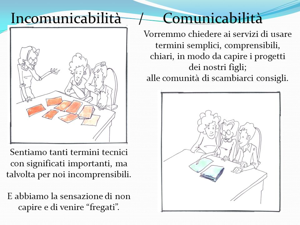 Incomunicabilità / Comunicabilità
