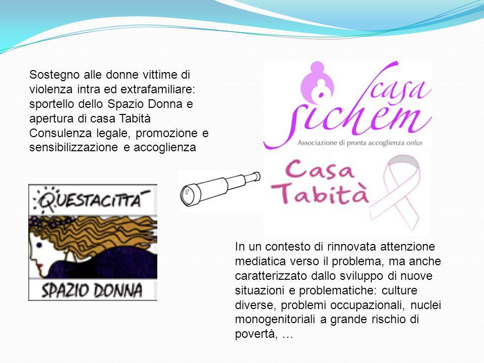 Sostegno alle donne vittime di violenza intra ed extrafamiliare: sportello dello Spazio Donna e apertura di casa Tabità