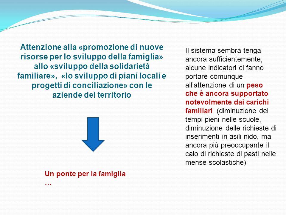Attenzione alla «promozione di nuove risorse per lo sviluppo della famiglia» allo «sviluppo della solidarietà familiare», «lo sviluppo di piani locali e progetti di conciliazione» con le aziende del territorio