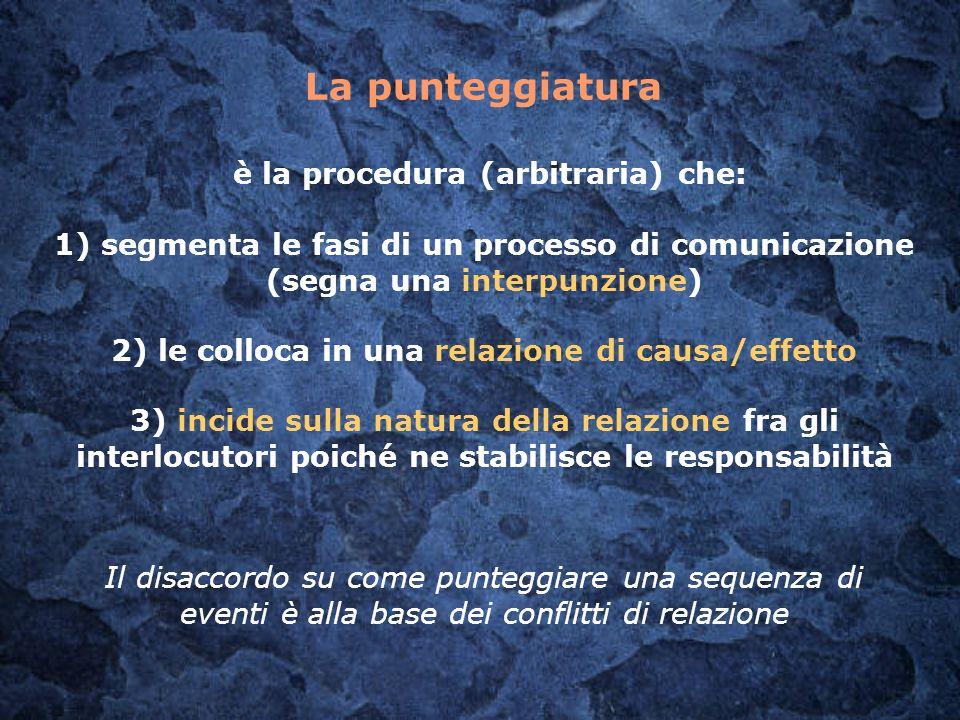 La punteggiatura è la procedura (arbitraria) che: