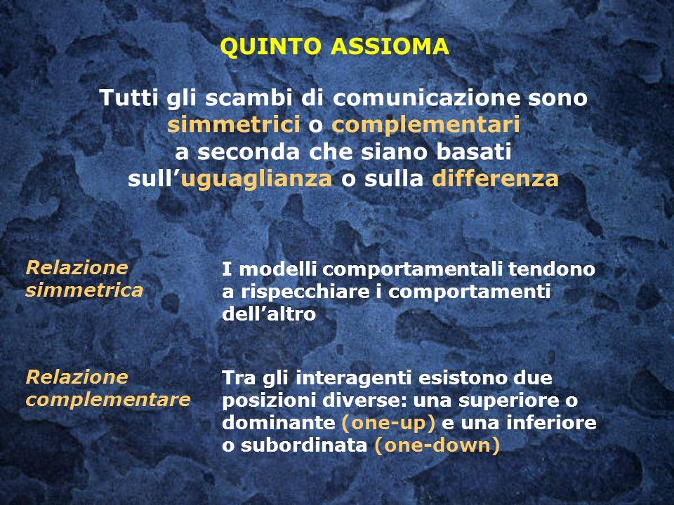 Tutti gli scambi di comunicazione sono simmetrici o complementari