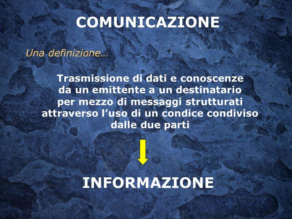 COMUNICAZIONE INFORMAZIONE