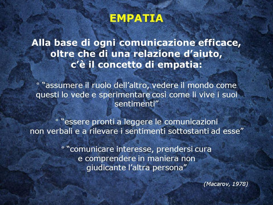 EMPATIA Alla base di ogni comunicazione efficace,