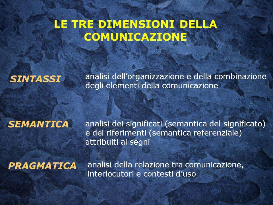 LE TRE DIMENSIONI DELLA COMUNICAZIONE