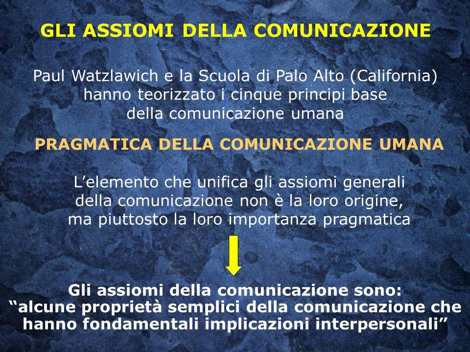 GLI ASSIOMI DELLA COMUNICAZIONE