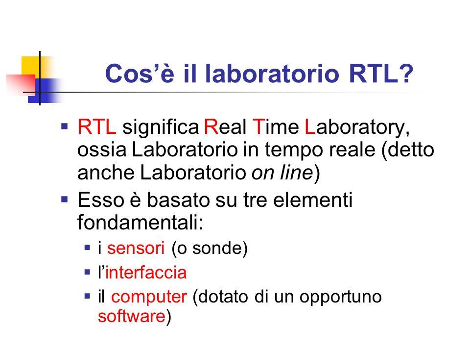 Cos'è il laboratorio RTL