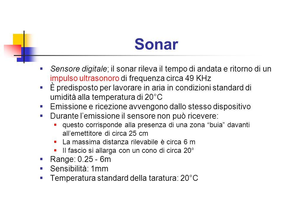 Sonar Sensore digitale; il sonar rileva il tempo di andata e ritorno di un impulso ultrasonoro di frequenza circa 49 KHz.
