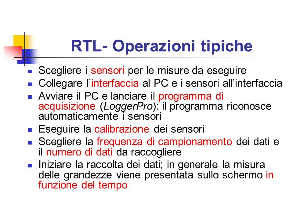 RTL- Operazioni tipiche
