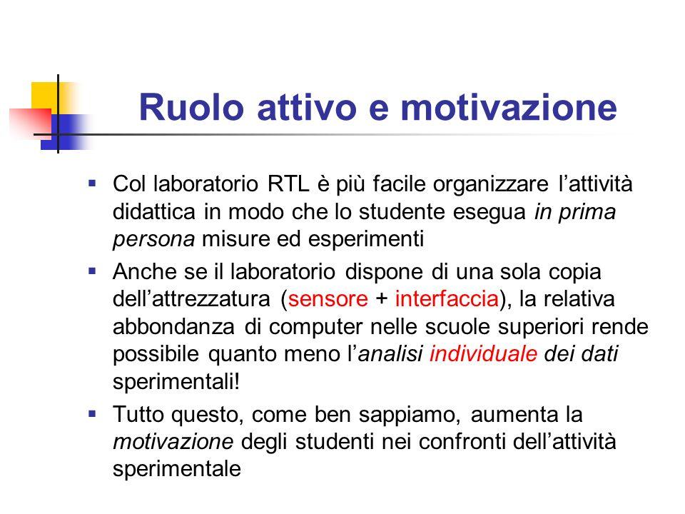 Ruolo attivo e motivazione