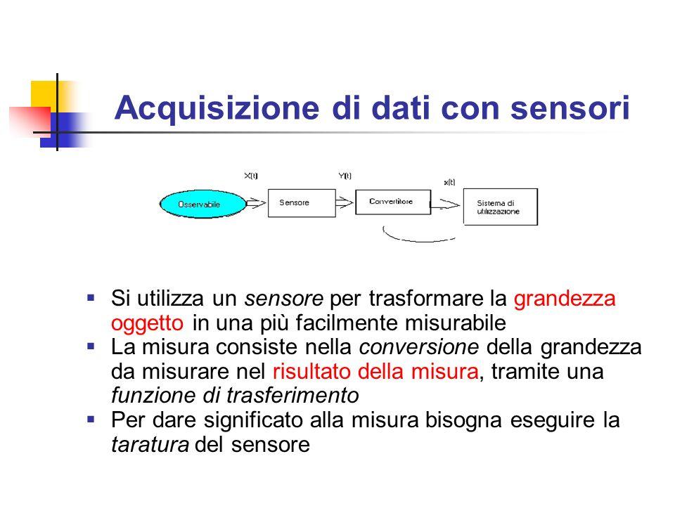 Acquisizione di dati con sensori