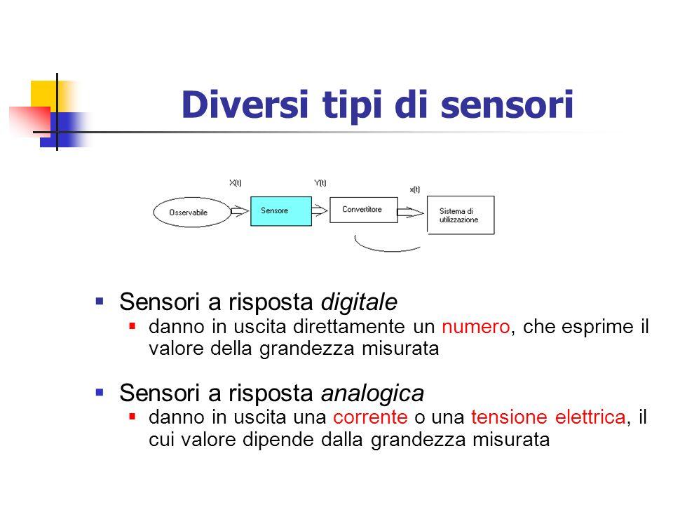 Diversi tipi di sensori