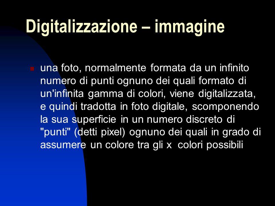 Digitalizzazione – immagine
