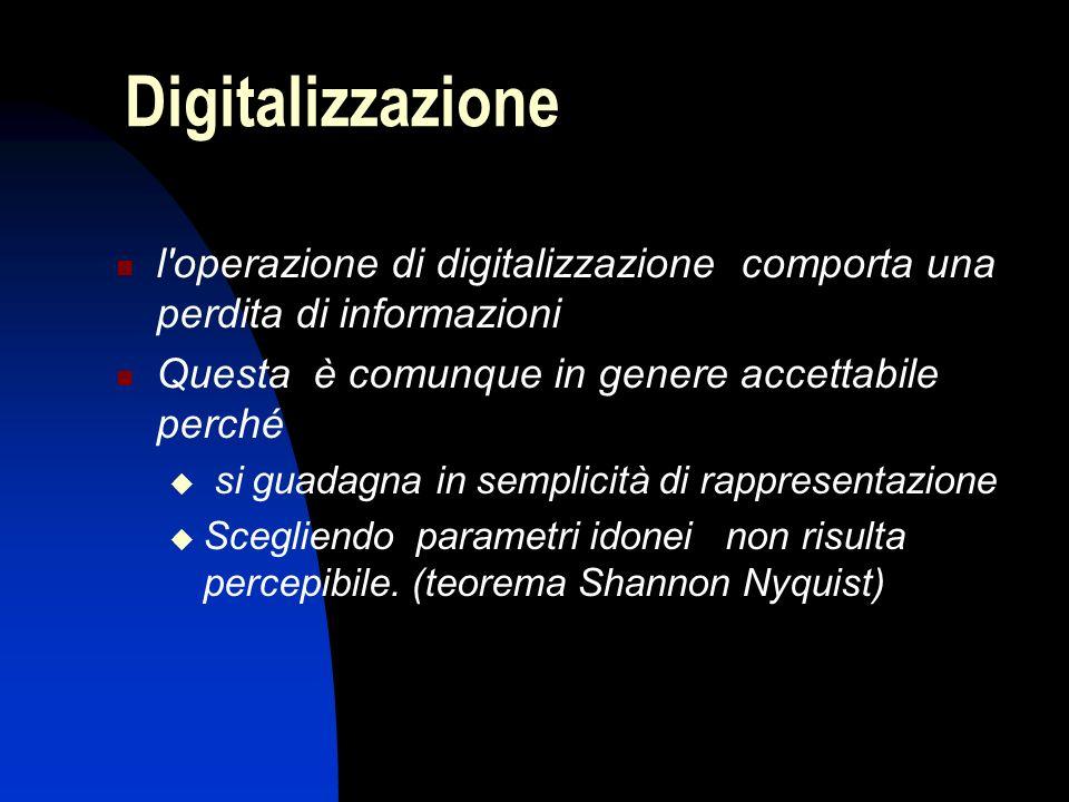 Digitalizzazione l operazione di digitalizzazione comporta una perdita di informazioni. Questa è comunque in genere accettabile perché.